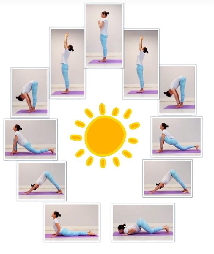 утренние асаны йоги в картинках что них травмы